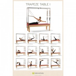 Poster Trapeze Table I