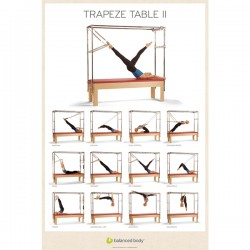 Poster Trapeze Table II